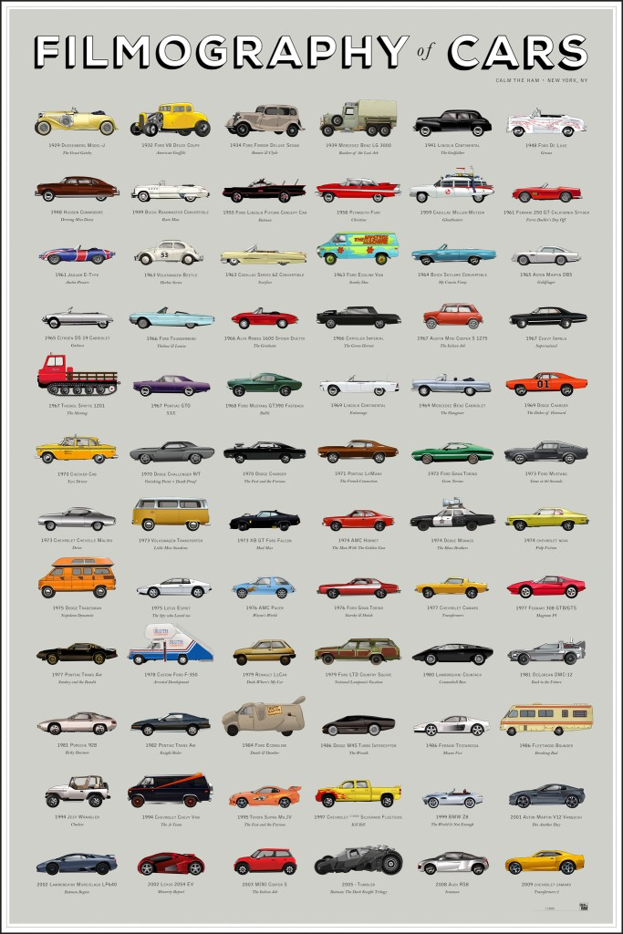 filmography-of-cars_copy.jpg